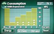 consumption prius