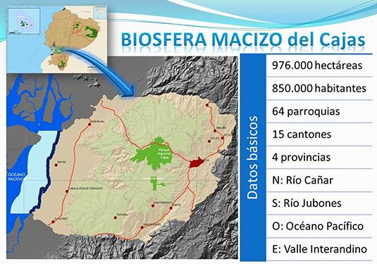 Cuadro Datos Biosfera